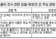 송두율씨 변호인 입회권 이어 수갑 논란…辯·檢 '인권 공방' 가열