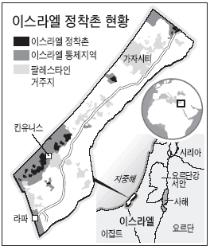<!HS>팔레스타인<!HE> <!HS>난민<!HE>촌 무차별 철거