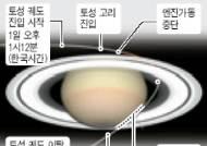 카시니호 토성 궤도 진입