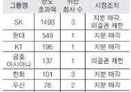 SK·현대 등 6개 그룹에 2400억대 주식 매각 명령