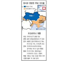 [우크라이나 대선 결선 재투표 D-2] 동서로 갈라진 민심