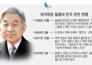 사이판에 간 아키히토 일왕 한국인 위령탑 전격 방문