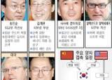 [북핵 6자회담 26일 개막] 대폭 물갈이된 각국 수석대표