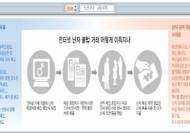 난자 불법 매매 첫 적발… 일본에까지 밀거래 '충격'