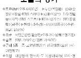 [<!HS>스포츠<!HE>카페] 박규상, 세계사격 주니어 남자 권총서 금메달 外
