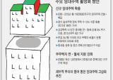임대주택 2012년까지 116만 가구 공급