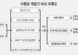 """""""열린우리 K의원 잘 아니 상품권 인증 도와주겠다"""""""