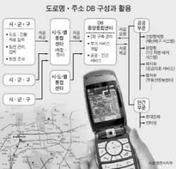 휴대전화 공짜 지도 서비스