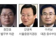 '부적절한 행동' 간부들 강등…승진 탈락…검사장급이 평검사로