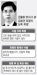 '<!HS>보복<!HE><!HS>폭행<!HE>' 김 회장에 실형 선고 이유는