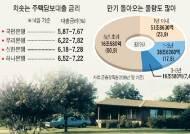 '서브프라임 충격' 국내 주택담보대출은 금리 8% 육박 … 은행 연체율 비상