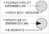 """""""다른 민족이라 못한다"""" 구박"""