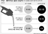 [긴급점검원자재쇼크] 일본, 밖에선 자원 개발 … 안에선 자원 절약