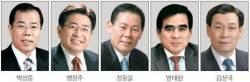 지방선거 D-1년  기초자치단체 구청장·군수