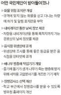 """""""내비로 날씨 정보 제공 어때요"""""""
