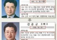 [뉴스분석] 검사 1500명 출신지·고교 뺀다는데 …