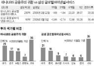 [마켓 라이벌 글로벌 금융주펀드] 귀환 vs 파이낸셜서비스