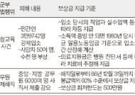 용공 조작 '아람회 사건' 국가 184억원 배상 판결