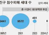 <!HS>상습<!HE> 침수<!HS>지역<!HE> 오명 씻은 서울 광진구 <!HS>주민들<!HE>의 힘