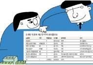 금융자산 30억원 굴리기-국민은행 목동PB센터
