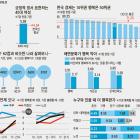 중앙일보·심리학회 공동기획 - '한국인 맞춤형 행복