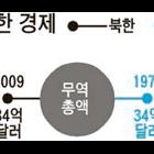 """""""예산 1% 통일기금 적립"""" 이젠 실천할 때 ③ 통일"""