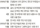 '그랜저 검사' 재수사 3주 만에 전격 구속영장 청구