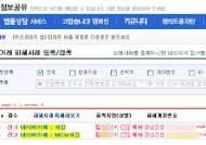 '사기피해 사이트'서 확인된 '위탄'출연자 사기