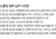 """민노당 당비 납부사건 … 민사선 """"당원이다"""" 형사선 """"증거 없다"""""""