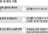 KTX 사고 막을 기회 3차례 … 허술한 감독에 '안전성 탈선'