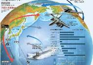 잠수함선 12분, 본토선 8시간 내 북핵 타격 … 미 핵우산 '작계 8010-08'