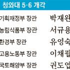 허 찌른 5·6 개각