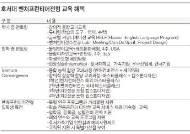 호서대, 2011입학사정관제 지원 사업 선정