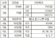 [팝콘 복권] 6월 8일