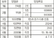 [팝콘 복권] 6월 22일