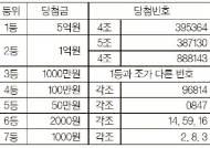 [팝콘 복권] 6월 29일
