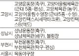 인천아시안게임 8곳서 분산 개최
