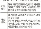 """""""내년 총선 의식 의원들 약사 6만명 <!HS>눈치<!HE> 보기"""""""