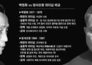 박정희·덩샤오핑, 실용 리더십 판박이