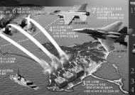K9자주포 원점 타격, F15K는 북 후방 응징