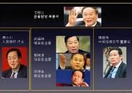 [한우덕의 13억 경제학] 중국경제 콘서트(60) '주룽지 사단의 금융 장악'