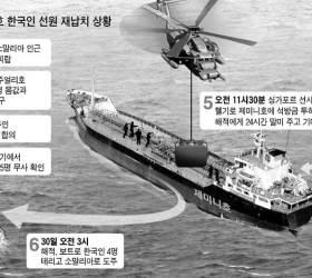 한국인 4명 재납치 … 돈 갖고 튄 <!HS>소말리아<!HE> <!HS>해적<!HE>
