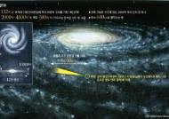 [J 스페셜 - 수요지식과학] 뭔가 살 만한 행성, 우리 은하만 5억 개
