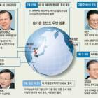 김정은식 통미봉중? … 중국도 북·미 대화에 놀랐다