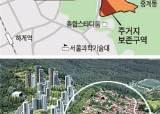 서울 달동네 중계동 <!HS>백사마을<!HE>의 실험
