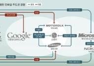 애플과 동맹 MS는 미소 … 삼성 연합군 구글, 반격 시사