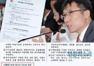 종북 논란 통진당 이상규, 보안담당 경찰 명단 요구