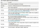 뇌물수수 혐의 … 성추문 검사 구속영장 청구