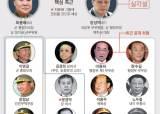 """""""장성택 잔존 세력, 김정은 실책 틈타 반기 들 수도"""""""