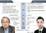 '고신영달' OB vs '글로벌' <!HS>하이트<!HE>